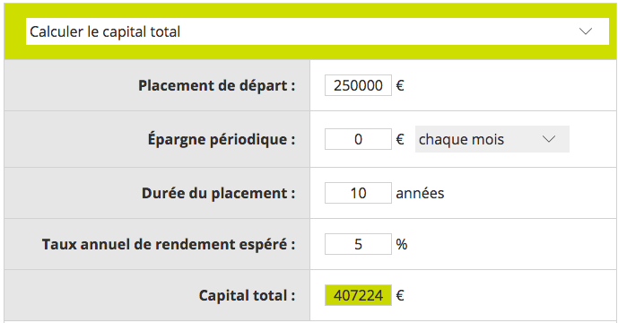 ou investir avec 40000 euros